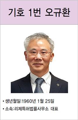 제41대 회장 선거 후보자 이력